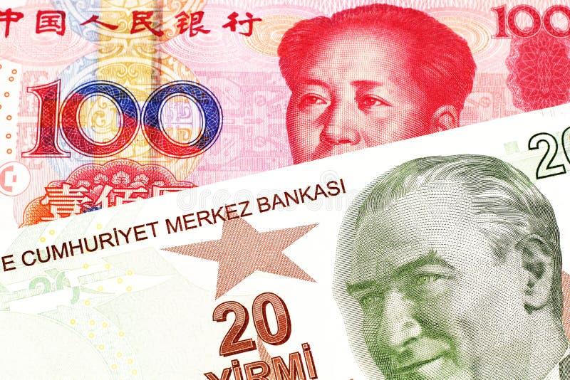Dwadzieścia Tureckiego lira banknot z sto chińczyka Juan rachunkami obrazy stock