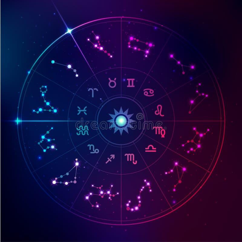 Dwanaście zodiak royalty ilustracja