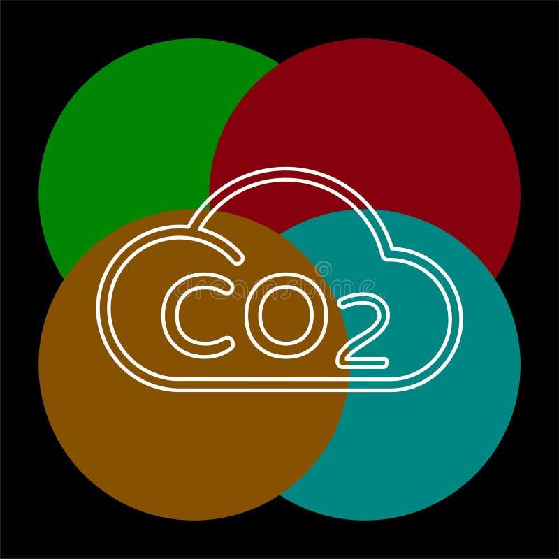 Dwutlenek w?gla chmurnieje ikony naturaln? ekologi?, czysty ?rodowisko ilustracja wektor
