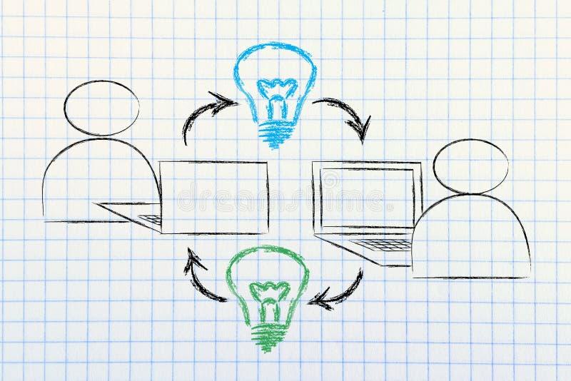 Dyfundowanie i wymiana pomysły przez interneta royalty ilustracja