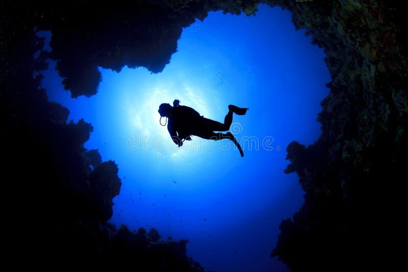 Dykning för djupt hav fotografering för bildbyråer