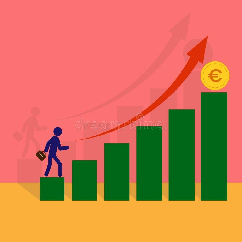 Dynamica van de groei of het versterken van de Euro stock illustratie