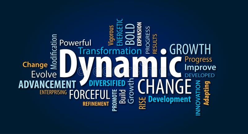 Dynamische Word Wolk vector illustratie