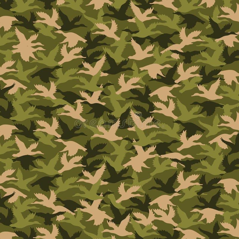 Dynastia kaczka, Tropi wzór ilustracja wektor