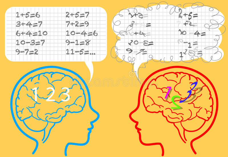 Dyscalculia brain royalty free illustration