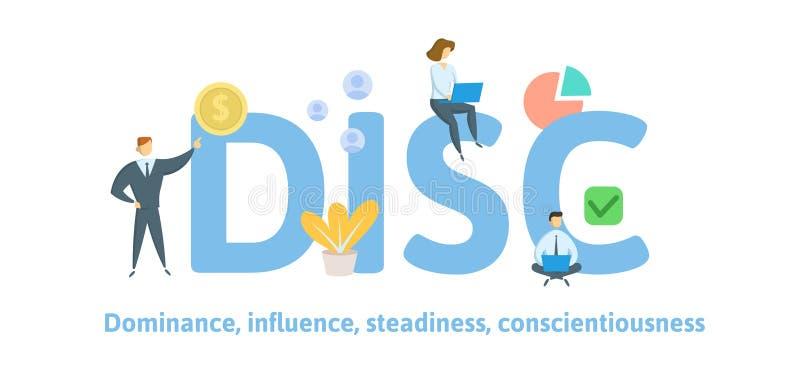DYSK, przewaga, oddziaływanie, równomierność, sumienność Pojęcie z słowami kluczowymi, listami i ikonami, Płaski wektor royalty ilustracja
