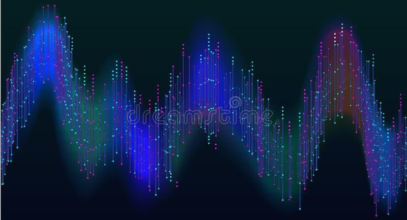 Dyskotek tęcze barwić muzyczne rozsądne fala dla wyrównywacza lub waveform projekta, wektorowa ilustracja muzykalny puls royalty ilustracja