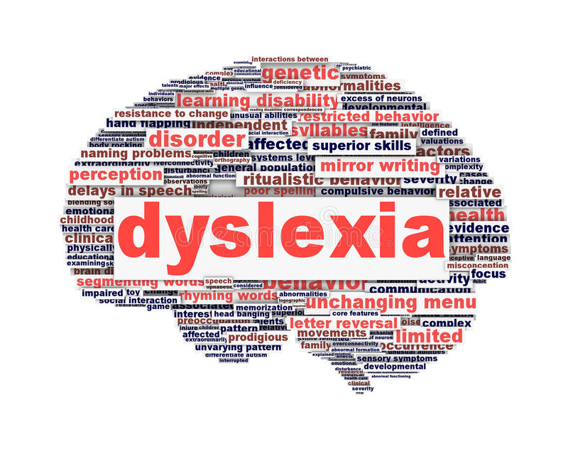 dyslexia a learning disorder Examples of learning disorders include dyslexia - difficulty with reading  children with specific learning disabilities are eligible for special education.