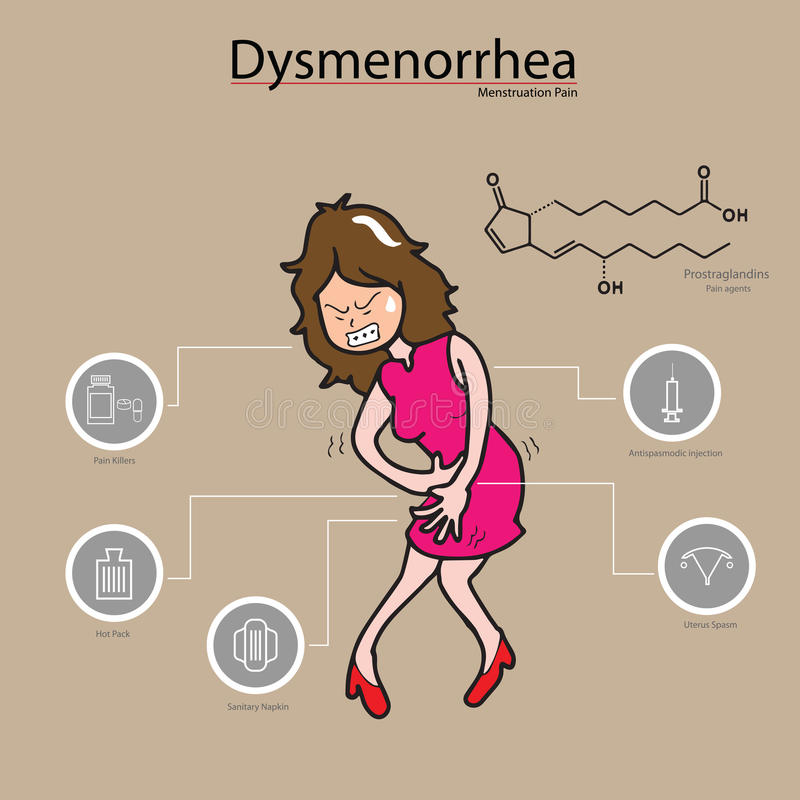 Dysmenorrhea royalty ilustracja