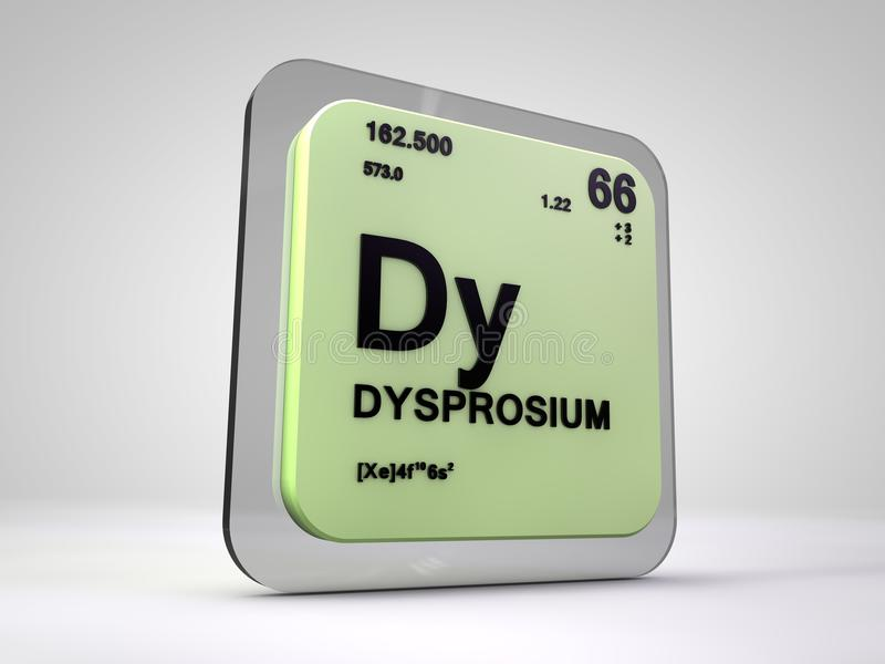 Dysprosium - Dy - chemical element periodic table vector illustration