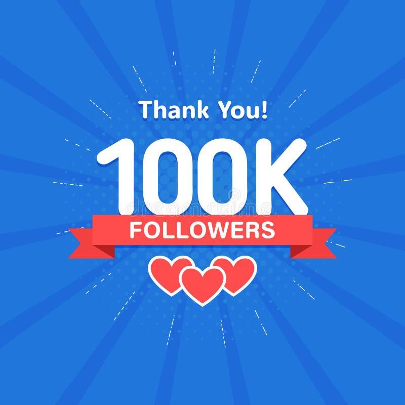 Dziękuje ciebie 100000 lub 100k zwolennicy tła karciana gratulacyjna powitania strony szablonu cechy ogólnej sieć Sieci ogólnospo ilustracja wektor