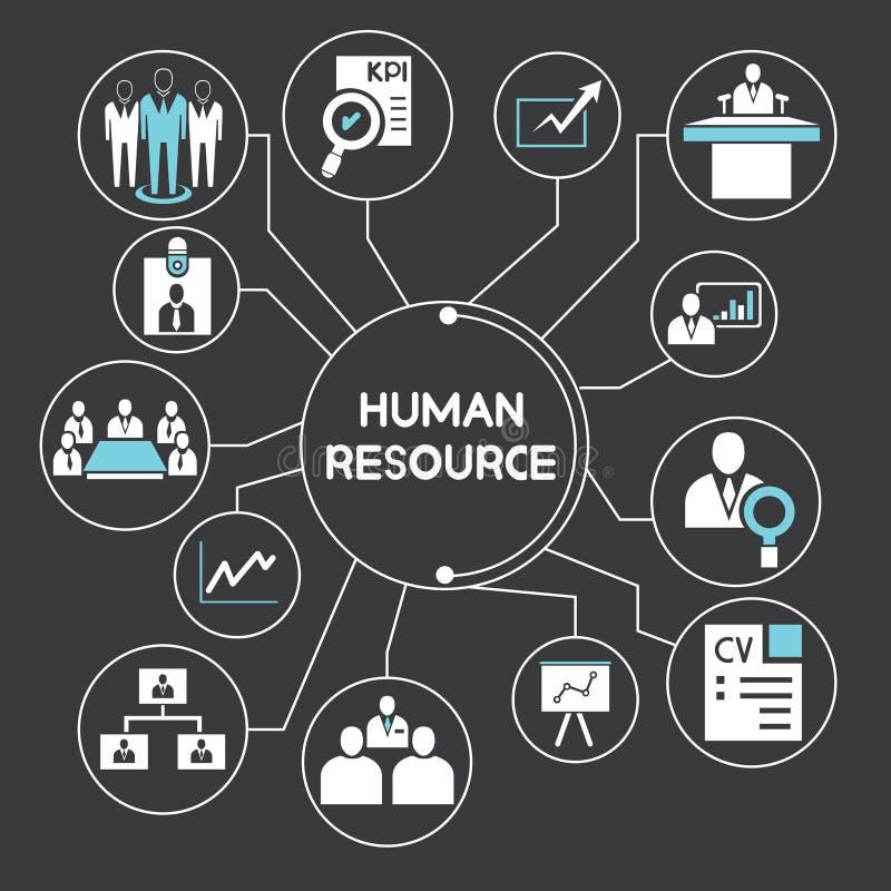 Dział zasobów ludzkich ilustracji
