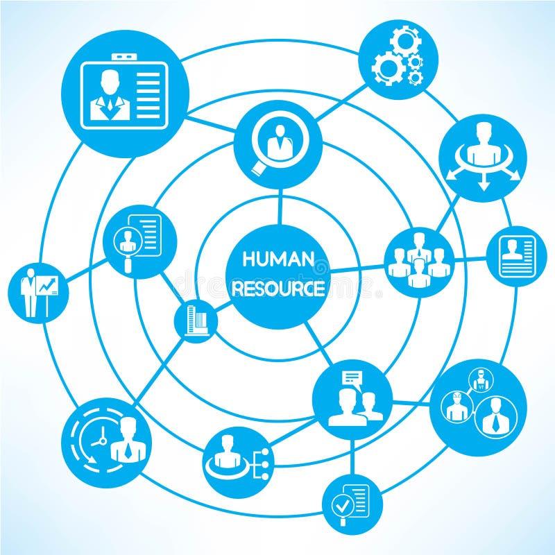 Dział zasobów ludzkich i zarządzanie royalty ilustracja