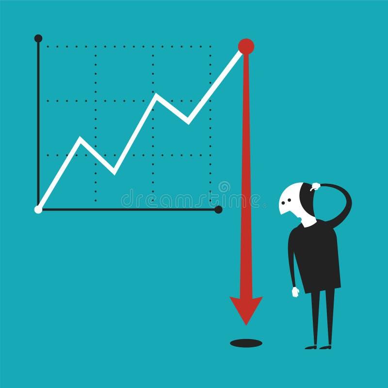 Działalność biznesowa spadku wektorowy pojęcie w płaskim kreskówka stylu ilustracji