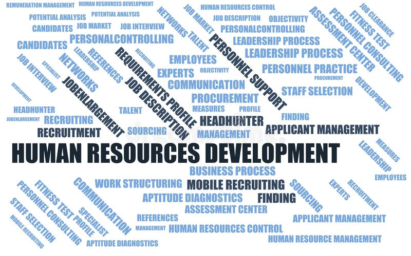 Działu zasobów ludzkich rozwój - formułuje chmurę, wordcloud z terminami o rekrutować/ ilustracja wektor