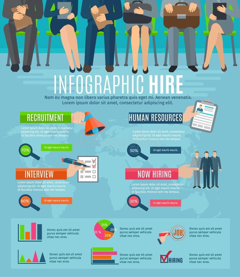 Działy zasobów ludzkich zatrudnia ludzi infographic raportu ilustracja wektor