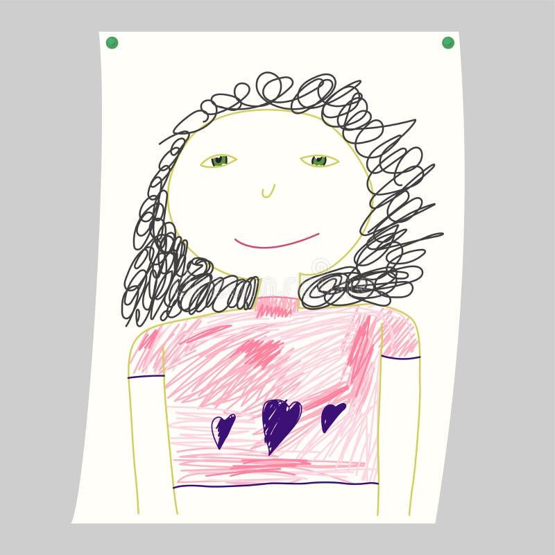 Dziecka ` s rysunek Obrazek malujący dzieciakiem Córka malująca mama Ma?a dziewczynka z zielonymi oczami Plakat na ?cianie doodle ilustracji