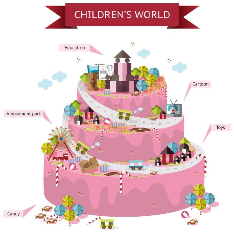 Dziecko światu fantazji mapa wyobraźnia w ślubnego torta kształcie ilustracja wektor