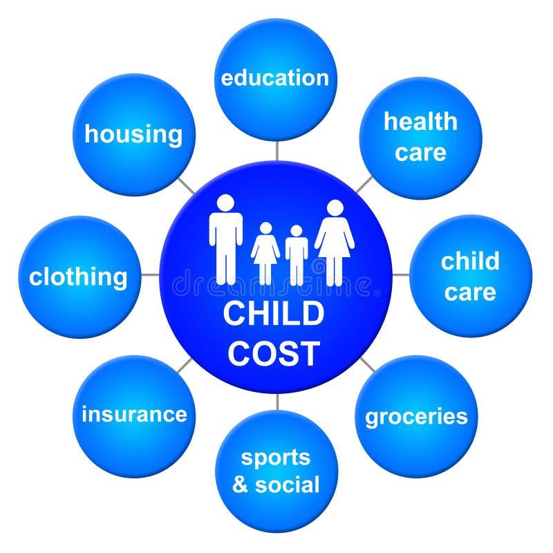 Dziecko koszt royalty ilustracja