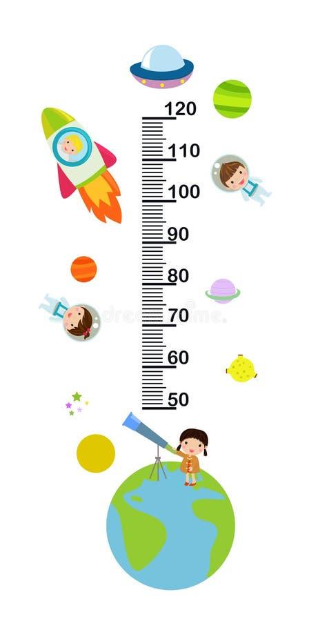Dziecko wzrosta metr ilustracja wektor