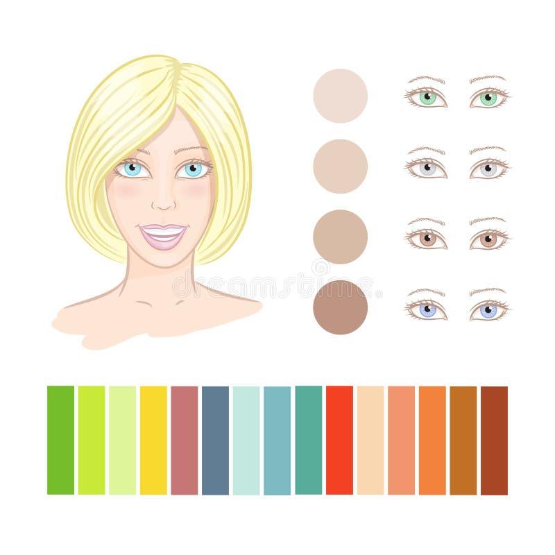 Dziewczyny lata koloru typ royalty ilustracja