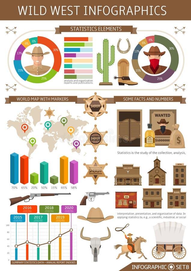 Dziki Zachodni Infographics royalty ilustracja