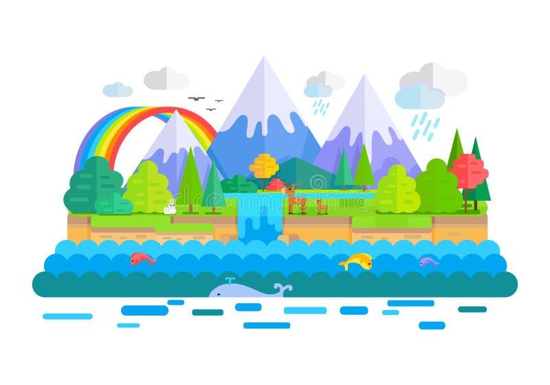 Dzikiego natura krajobrazu Wektorowy pojęcie W Płaskim projekcie ilustracji