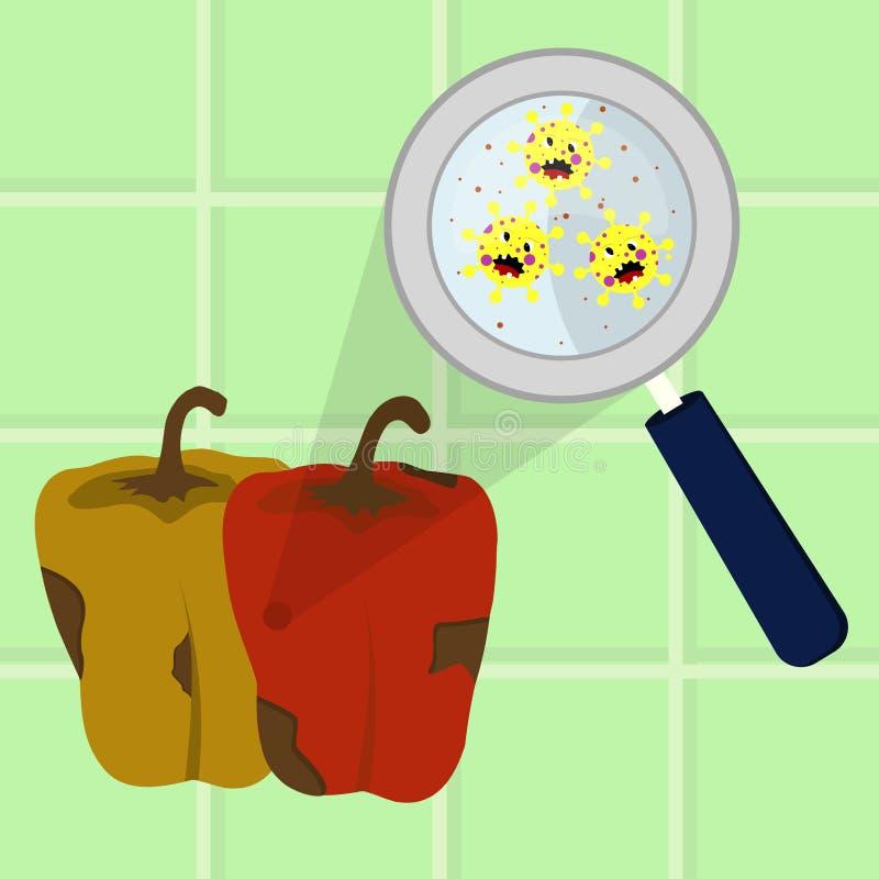Dzwonkowy pieprz zanieczyszczający z drobnoustrojami ilustracja wektor