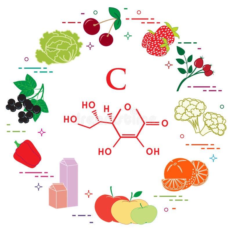 dzwonkowych brokułów c jedzeń owocowy grapefruit zawiera kiwi cytryn pomarańcz pieprzy grul bogatą pomidorów witaminę royalty ilustracja