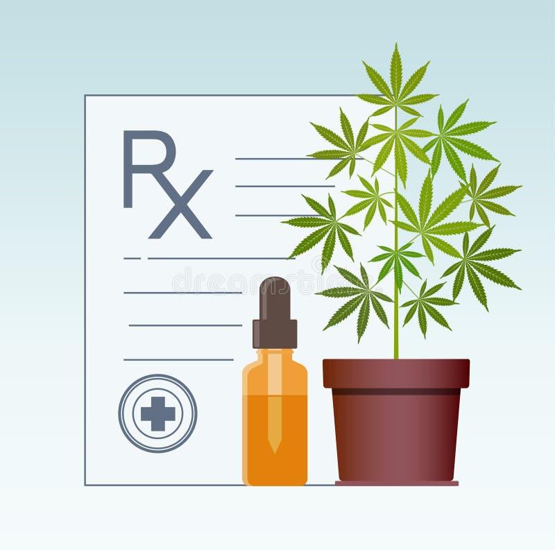 E Óleo do cannabis E Zombaria da garrafa de óleo acima Extrato do cannabis ilustração do vetor