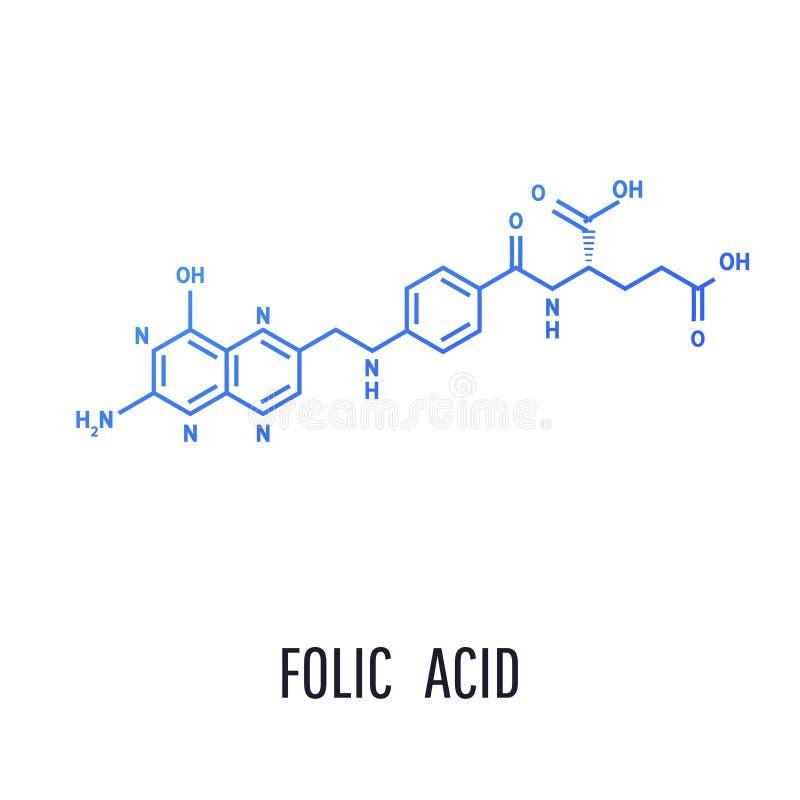E Φολικός όξινος μοριακός χημικός τύπος στο απομονωμένο υπόβαθρο απεικόνιση αποθεμάτων