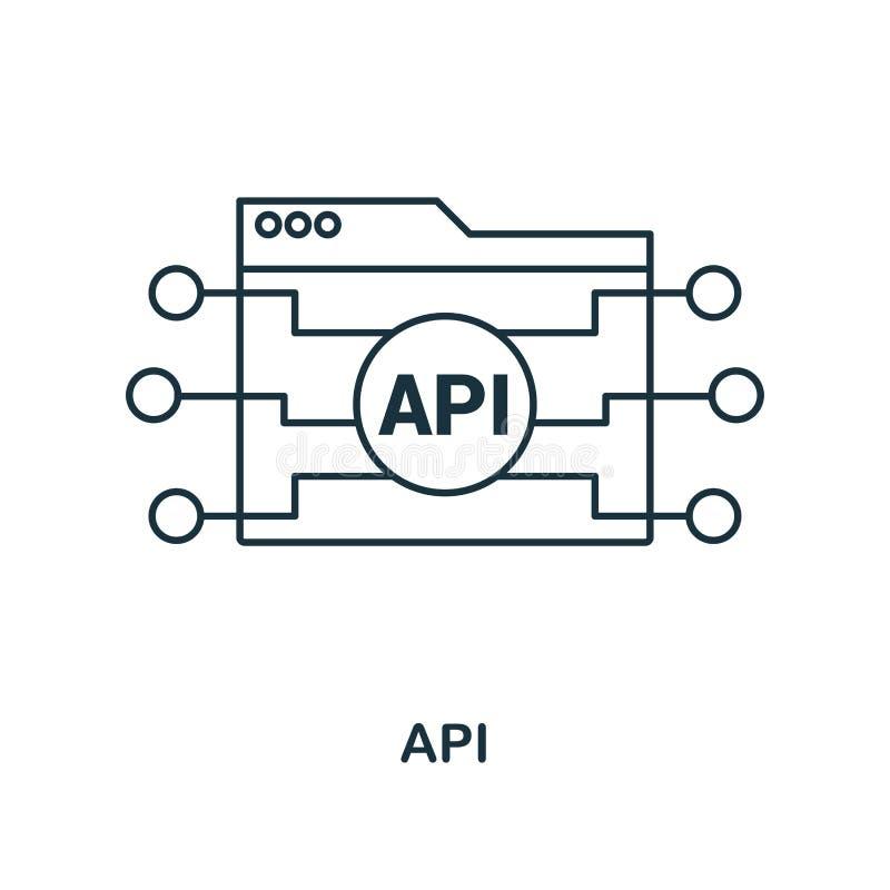 E 从网发展象汇集的简单设计 UI和UX r 对网络设计,应用程序,sof 向量例证
