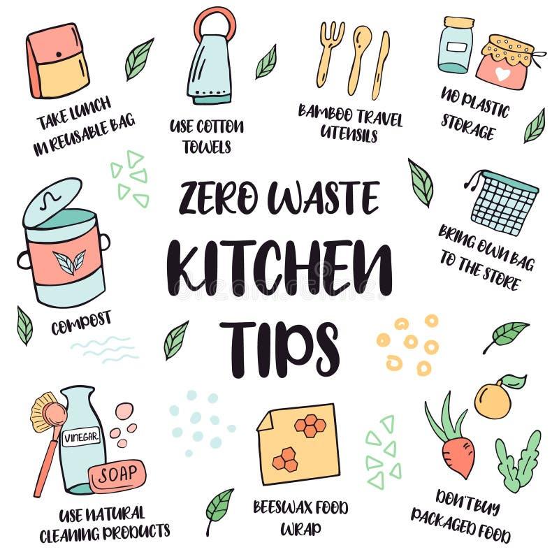 E 厨房的技巧建议 向量例证