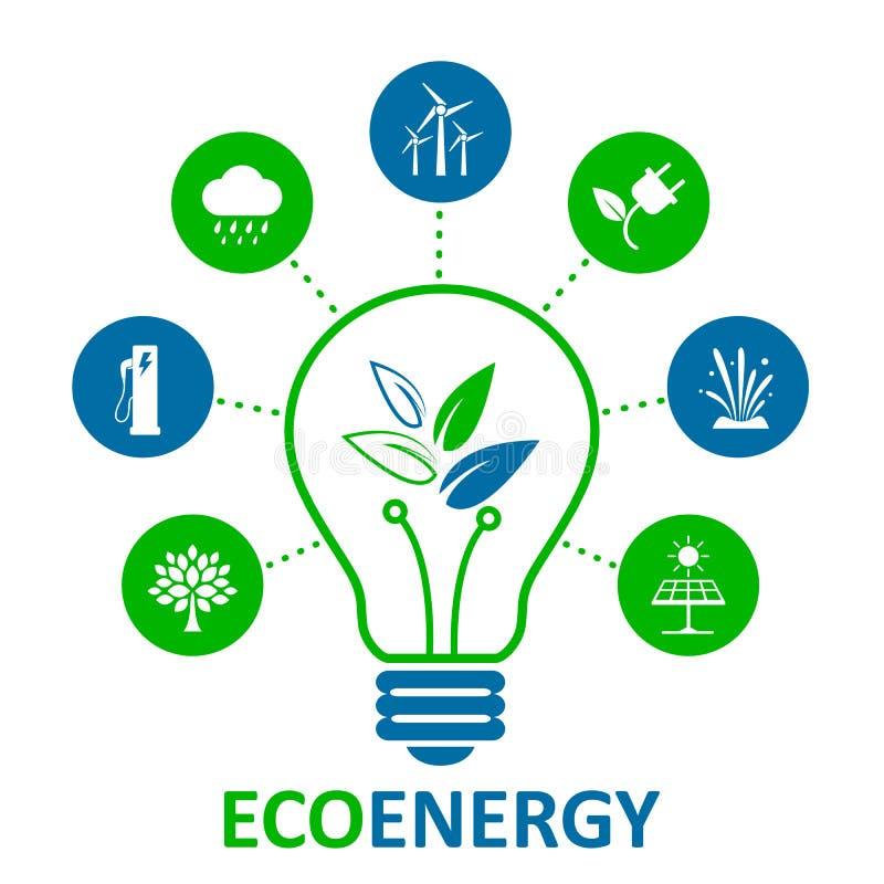 E 可再造能源,自然力量标志–传染媒介 库存例证