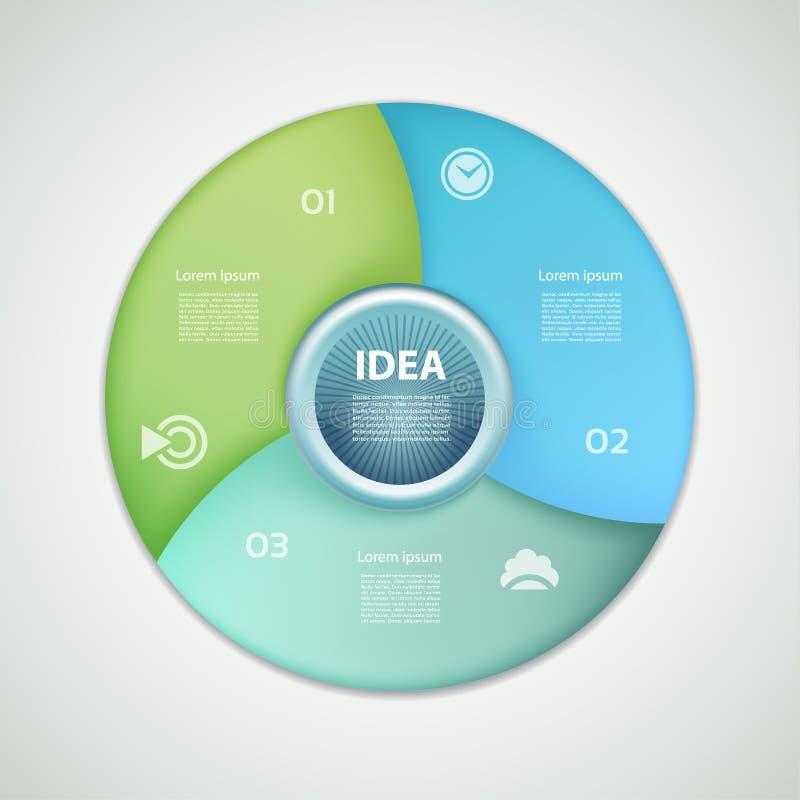 E 图表的,循环的图,圆的图,工作流布局,数字选择,网络设计模板 3步, 库存例证