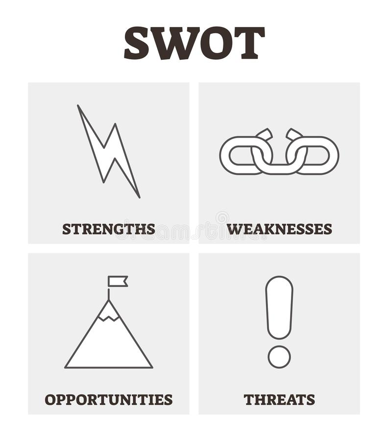 E BW resumió análisis simple de la estrategia del negocio libre illustration