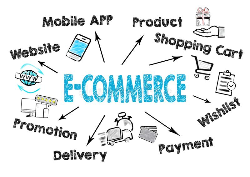 E-Commerce business concept. Chart with keywords and icons royalty free illustration