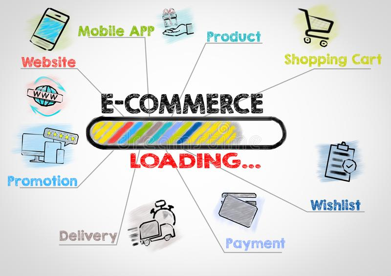 E-Commerce Business Concept. Chart with keywords and icons vector illustration