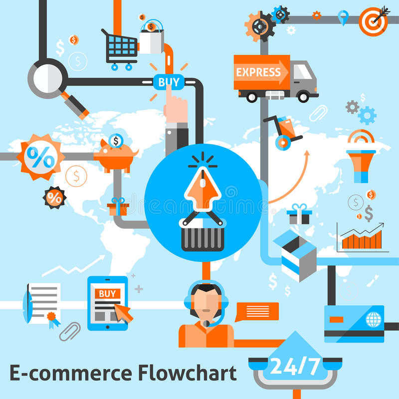 E-commerce Flowchart Illustration. E-commerce flowchart with online order store and shipping decorative icons vector illustration royalty free illustration