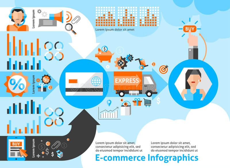 E-commerce Infographics Set. With online store symbols and charts vector illustration stock illustration