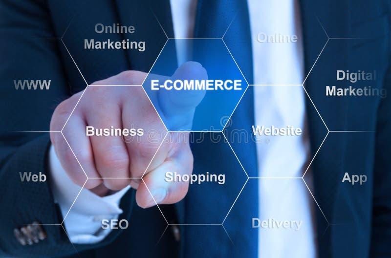 E-Commerce-Konzept mit dem männlichen Unternehmer, der virtuelles inte vorwählt stockbild