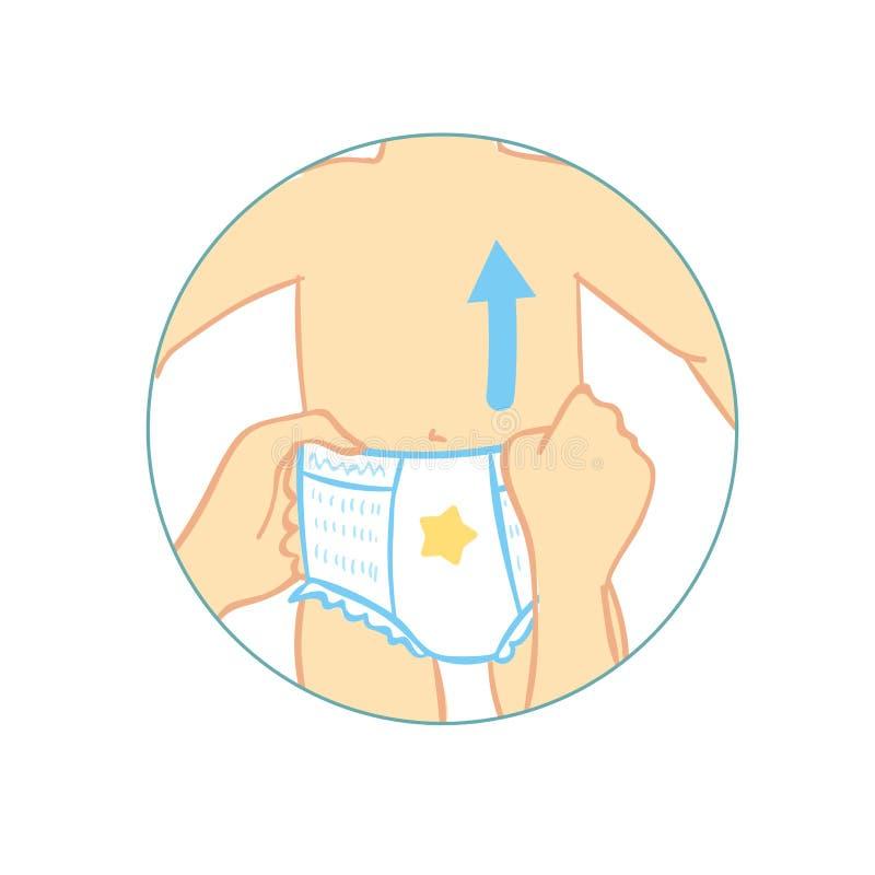 E Como vestir a cuecas do tecido r umidade ilustração stock