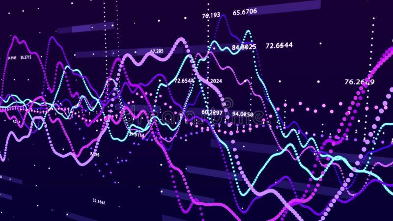Диаграмма фондовой биржи Большое визуализирование данных E r стоковые фото