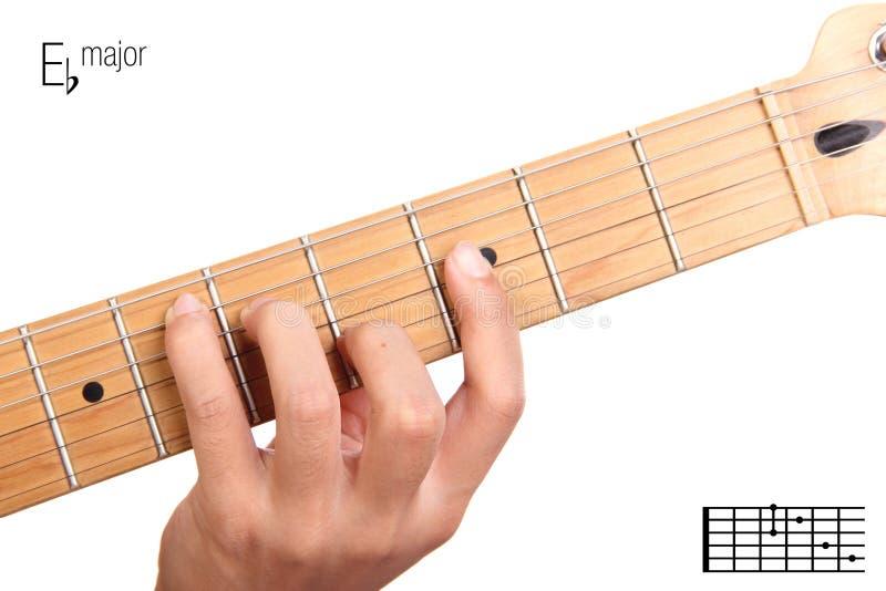E Flat Major Guitar Chord Tutorial Stock Image Image Of Neck