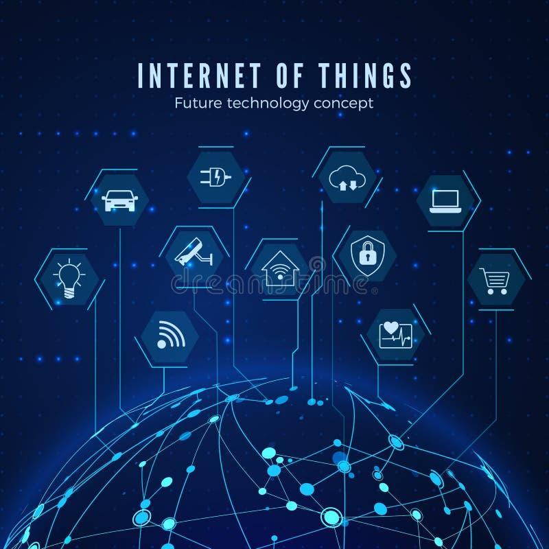 E IOT-begrepp Anslutning f?r globalt n?tverk Smarta system för övervakning och för kontroll ocks? vektor f?r coreldrawillustratio royaltyfri illustrationer