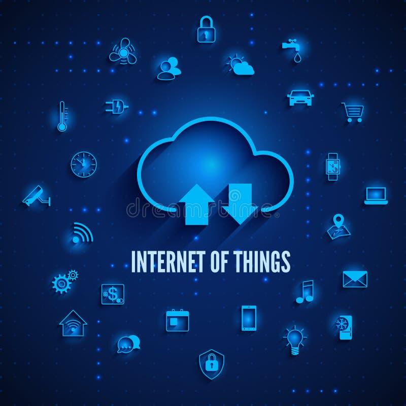 E IOT-begrepp Moln och annat begrepp för symboler IOT Kontroll och övervakning för internet för teknologi för globalt nätverk vektor illustrationer