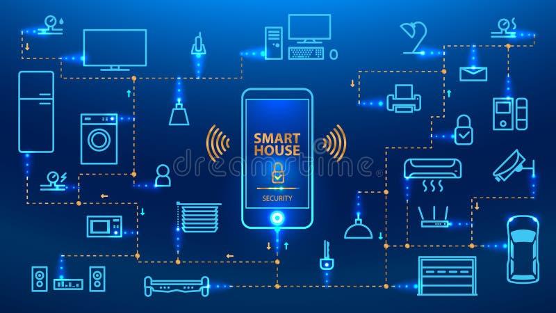 E IOT Smartphone kontrola przyrząda w domu zdjęcia royalty free