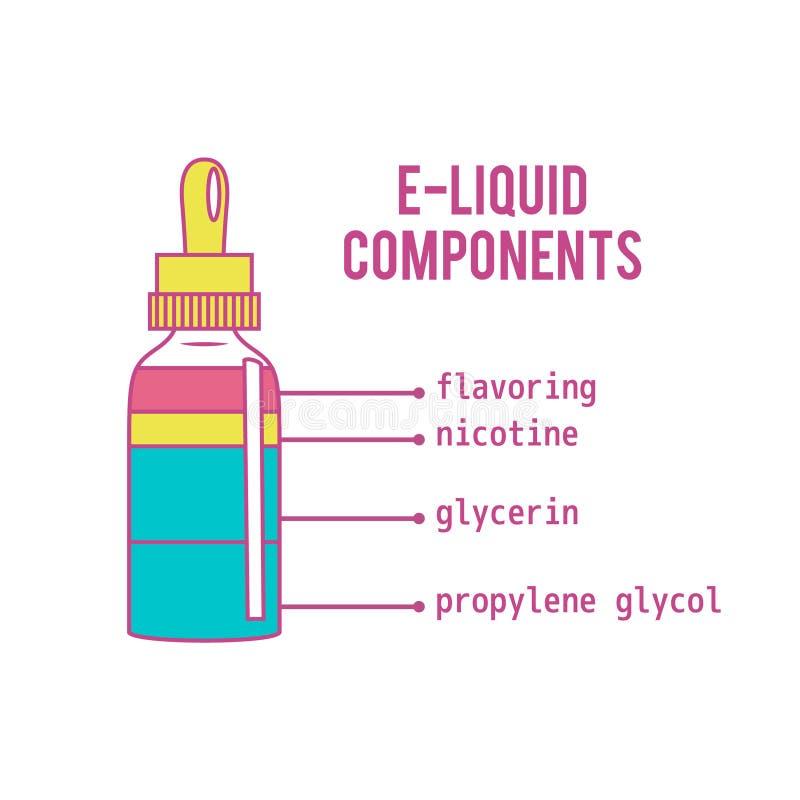 E-líquido ilustração royalty free
