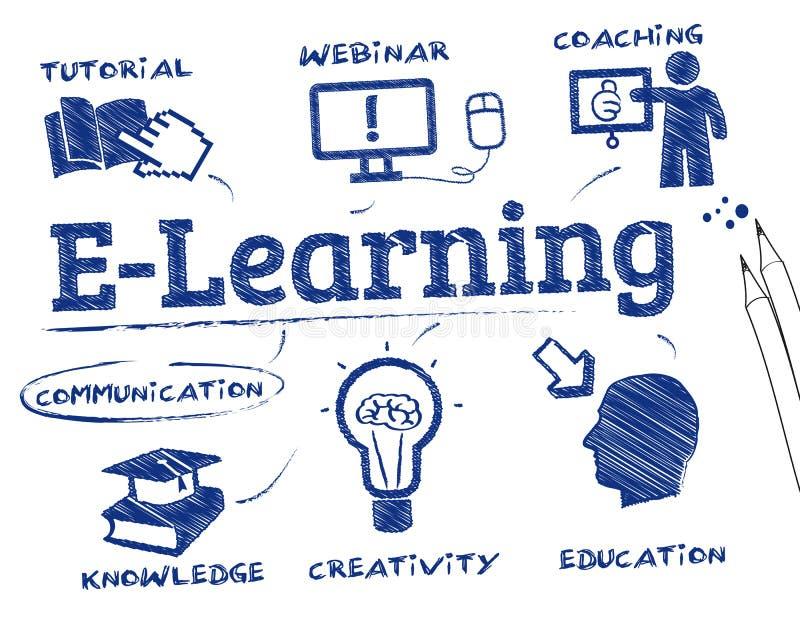 E-learning royalty illustrazione gratis