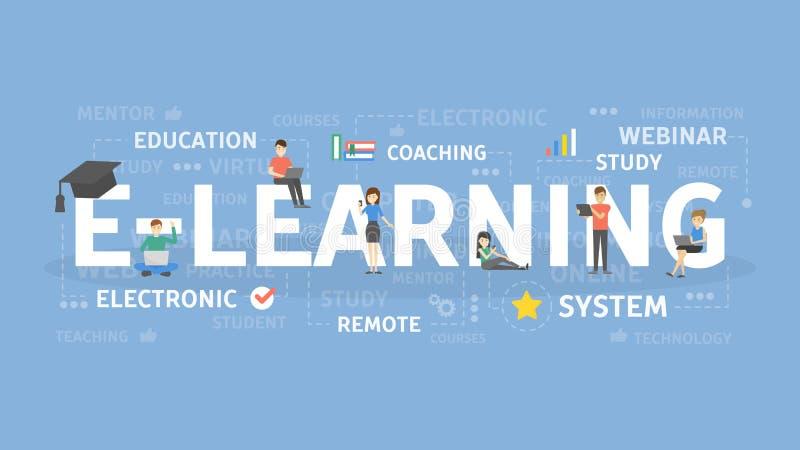 E-Learning-Konzeptillustration lizenzfreie abbildung